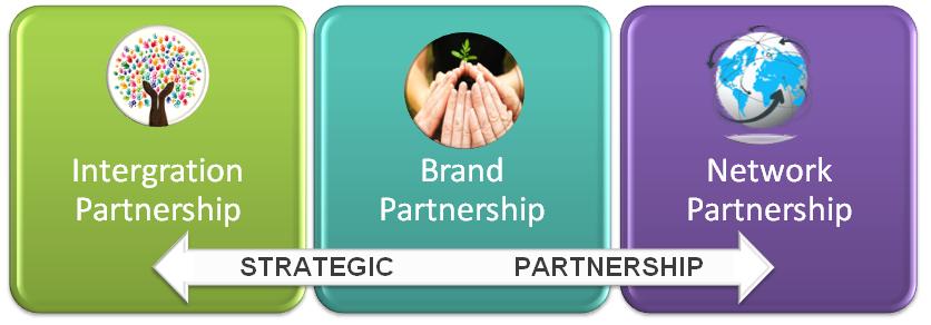 nagage Strategic Partnership banner